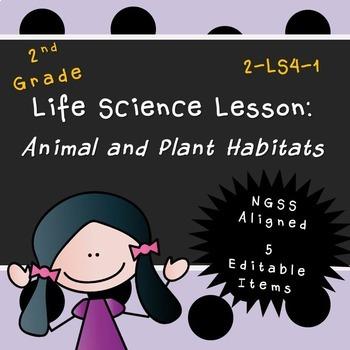 Animal and Plant Habitats (Second Grade Lesson)