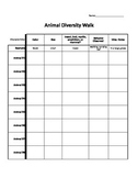 Animal and Plant Diversity Walk