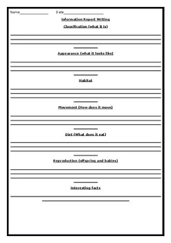 Animal informational report writing template