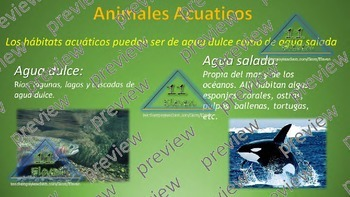Habitat POwer Point Presentation (Spanish)