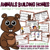 Animals Building Homes Focus Wall Anchor Charts and Word Wall Cards