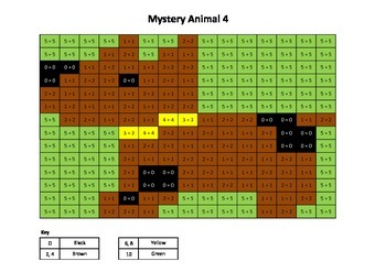 Animal Colour by Number - Addition Doubles