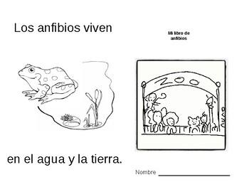 Animals Habitats Books