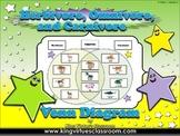 Animals: Herbivore, Omnivore, and Carnivore Venn Diagram #2 Pictures