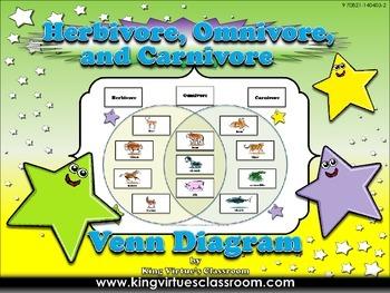 Animals: Herbivore, Omnivore, and Carnivore Venn Diagram #