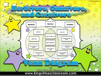 Animals: Herbivore, Omnivore, and Carnivore Venn Diagram - Compare and Contrast
