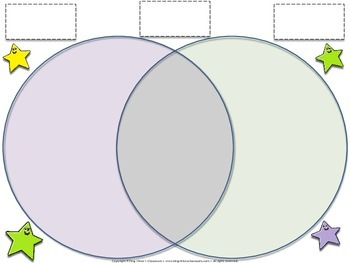 Animals: Meat Eater, Plant Eater, and Both Venn Diagram - Pictures