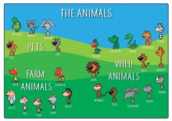 Animals: Poster 2