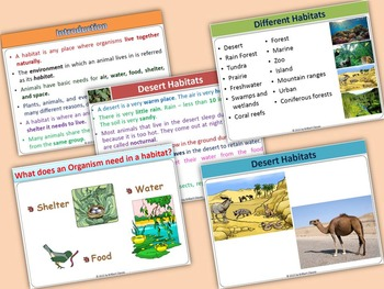 Animals & their Habitats - Unit Pack with worksheets