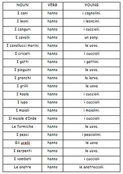 Animals Unit in Italian