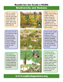 Animals and Plants in Their Habitats - Biodiversity and Hu
