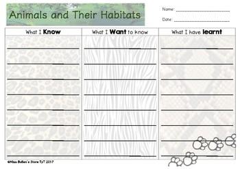 Animals and Their Habitats KWL Chart