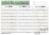 Animals and Their Habitats KWL Chart