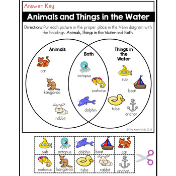 Animals and Things in the Water Venn Diagram Worksheet