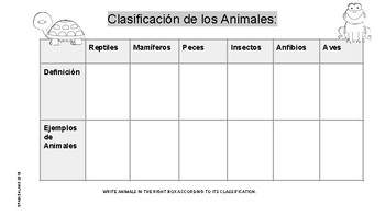 Animals and classification in Spanish