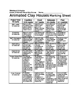 Animated Clay Houses Marking Sheet