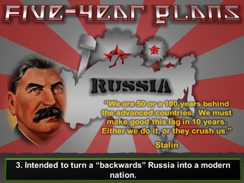 Animated Notes: Stalin's Five Year Plans