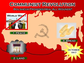 Animated Notes: The Russian Revolution