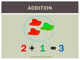 Animated addition powerpoint show