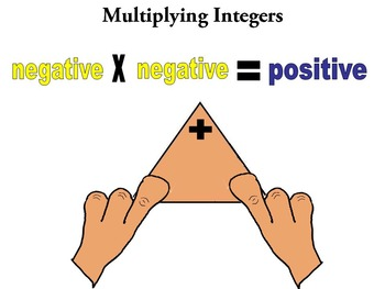 Animated video for multiplying integers