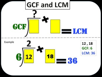 Animated video to help students find LCM and GCF