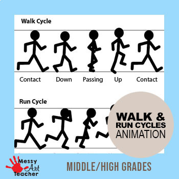 Animation Walk and Run Cycle Adobe Animate CC 2019