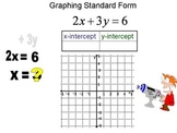 Animation for graphing a linear equation in standard form