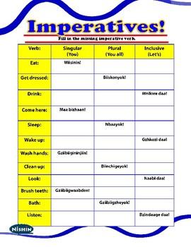 Anishinaabemowin - Imperatives - Worksheet