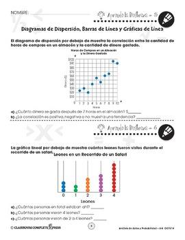 Análisis de datos: Diagramas de Dispersión, Barras y Gráficas de Línea Gr. 6-8