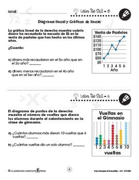 Análisis de datos y Probabilidad: Diagrama lineal y Gráficos de líneas Gr. 3-5