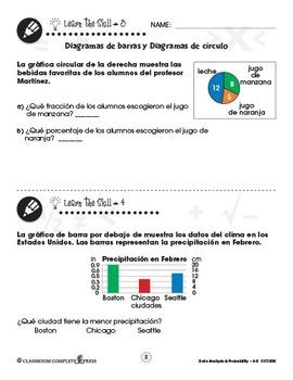 Análisis de datos y Probabilidad: Diagramas de barras y de círculo Gr. 3-5