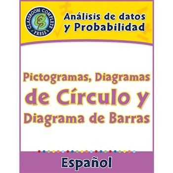 Análisis de datos: Pictogramas, Diagramas de Círculo y de Barras Gr. 6-8