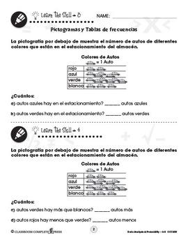 Análisis de datos y Probabilidad: Pictogramas y Tablas de frecuencias Gr. 3-5