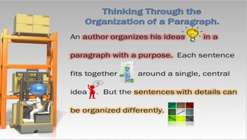 TEXT ORGANIZATION- Anlyzing Organization - Interactive Animated Powerpoint