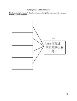 Anna Mei Banfa Supplementary Materials