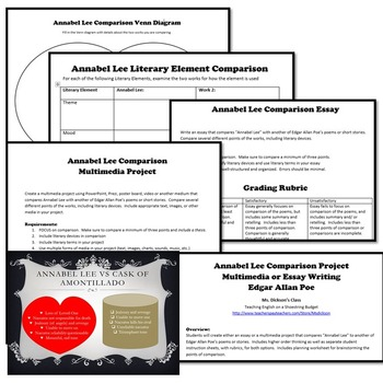 annabel lee activity bundle e a poe pdf by msdickson tpt annabel lee activity bundle e a poe pdf