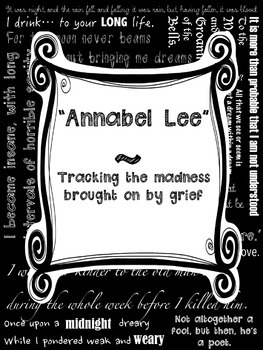 Annabel Lee Characterization Poe