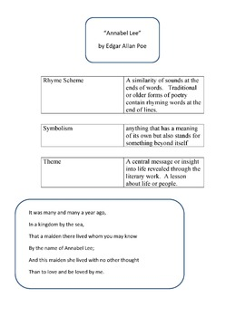 Annabel Lee Foldable & Vocabulary