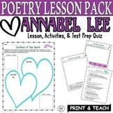 Annabel Lee by Edgar Allan Poe: Common Core Poetry Test Prep Quiz & Activities