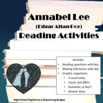 Annabel Lee Reading Activities (E.A. Poe)