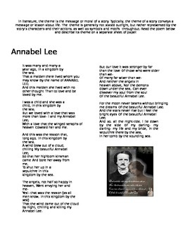 Annabel Lee-Theme of Love analysis