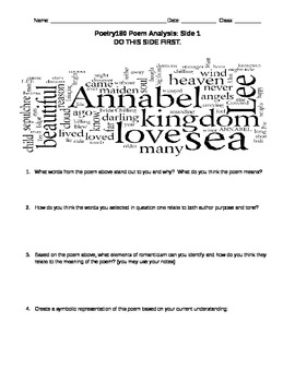 annabel lee wordle poem analysis by miss teacher lady tpt. Black Bedroom Furniture Sets. Home Design Ideas