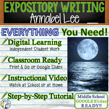 Annabel Lee by Edgar Allan Poe - Text Dependent Analysis Expository Writing