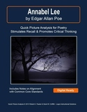 """""""Annabel Lee"""" by Edgar Allan Poe: Quick Picture Analysis"""