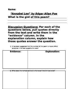 Annabel Lee text-based questions