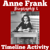 Anne Frank | Biography Timeline Activity | 1st 2nd 3rd 4th
