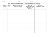 Anne Frank Character Trait Character Analysis Chart