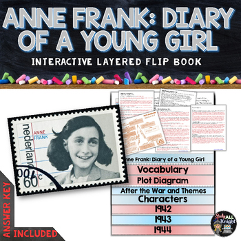 ANNE FRANK, DIARY OF A YOUNG GIRL NOVEL STUDY LITERATURE G