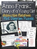ANNE FRANK: DIARY OF A YOUNG GIRL: PLOT DIAGRAM, STORY MAP, PLOT PYRAMID PUZZLE