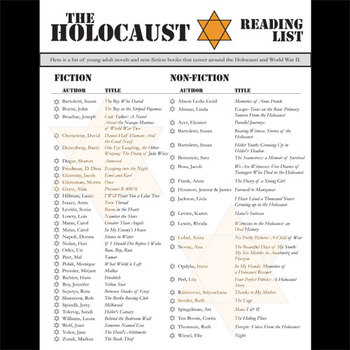 Anne Frank Holocaust Reading List